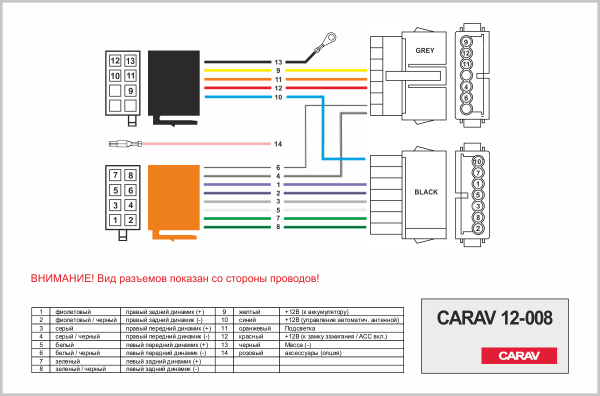 Переходник ISO CARAV Chrysler, Jeep, Dodge (12-008)