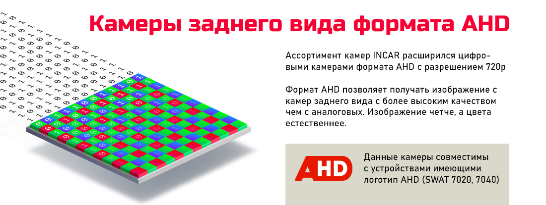 AHD камеры для авто